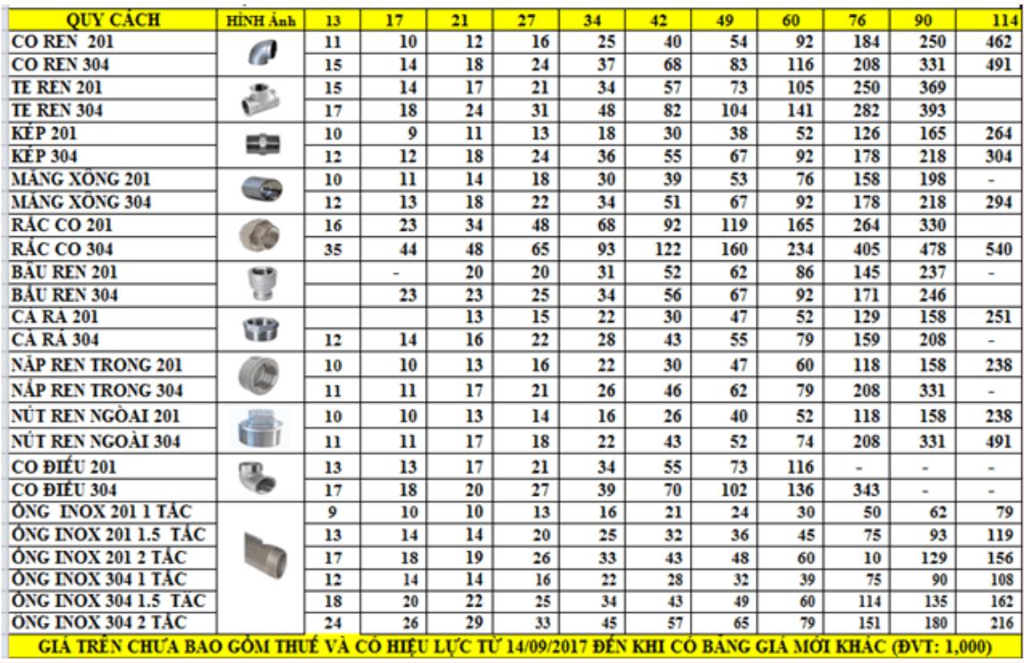 bảng giá PK hàn inox