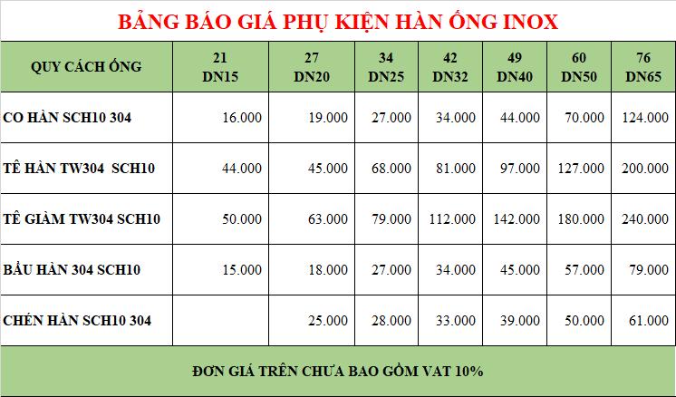 Báo giá phụ kiện hàn cho thép không gỉ 304, phụ kiện Inox