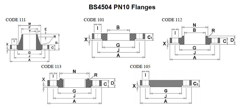 Tiêu chuẩn mặt bích BS4504 PN10