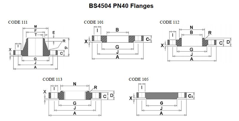 Tiêu chuẩn mặt bích BS4504 PN40