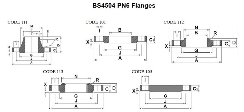Tiêu chuẩn mặt bích BS4504 PN16