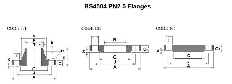 Tiêu chuẩn mặt bích BS4504 PN2.5