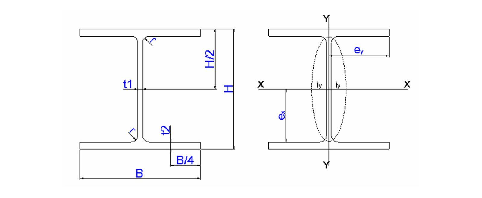 Quy cách thép Hình H