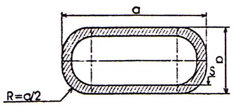 Kích thước thép hộp oval