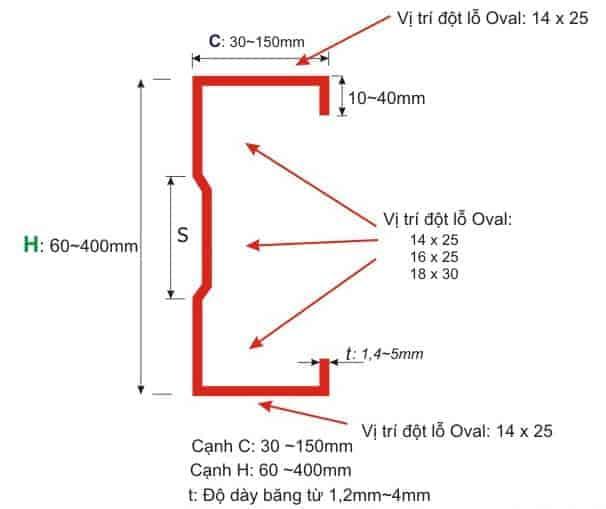 Thông số kỹ thuật xà gồ C