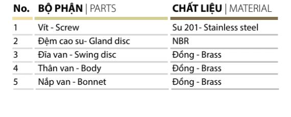Chất liệu Van 1 chiều lá đồng, đĩa bằng đồng đệm NBR – MIHA