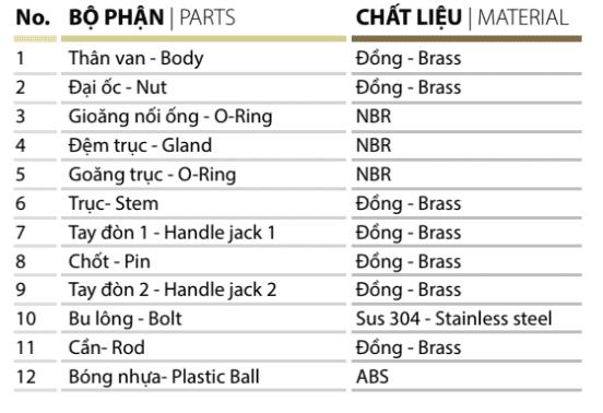 Chất liệu Van phao – MBV