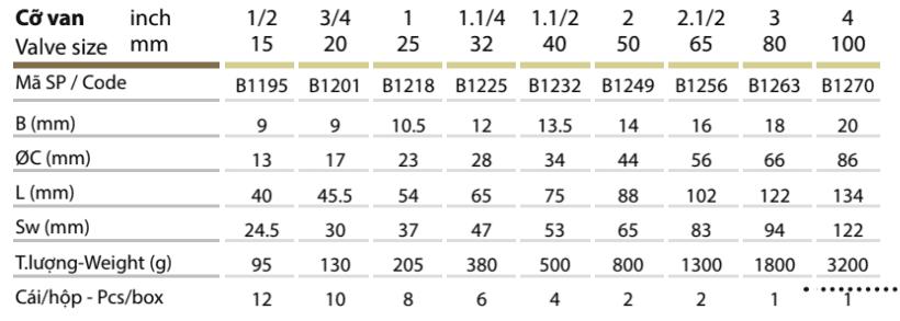 Thông số kỹ thuật Van 1 chiều lá đồng – MBV