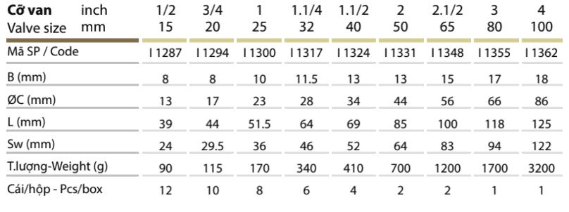 Thông số kỹ thuật Van 1 chiều lá đồng – MI