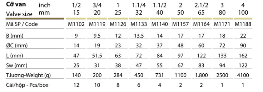 Thông số kỹ thuật Van 1 chiều lá đồng, đĩa bằng đồng đệm NBR – MIHA