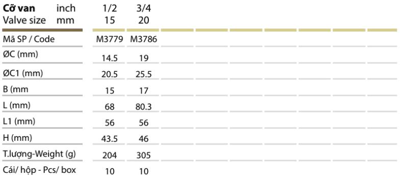 Thông số kỹ thuật Van bi đồng liên hợp ren ngoài – MIHA