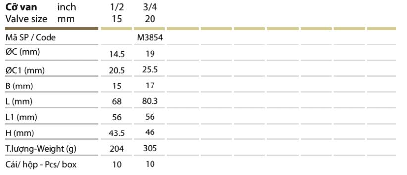 Thông số kỹ thuật Van bi đồng liên hợp ren trong – MIHA