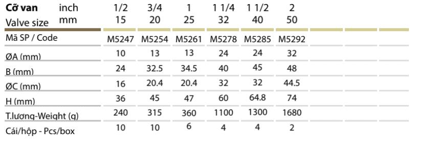 Thông số kỹ thuật Van phao – MIHA