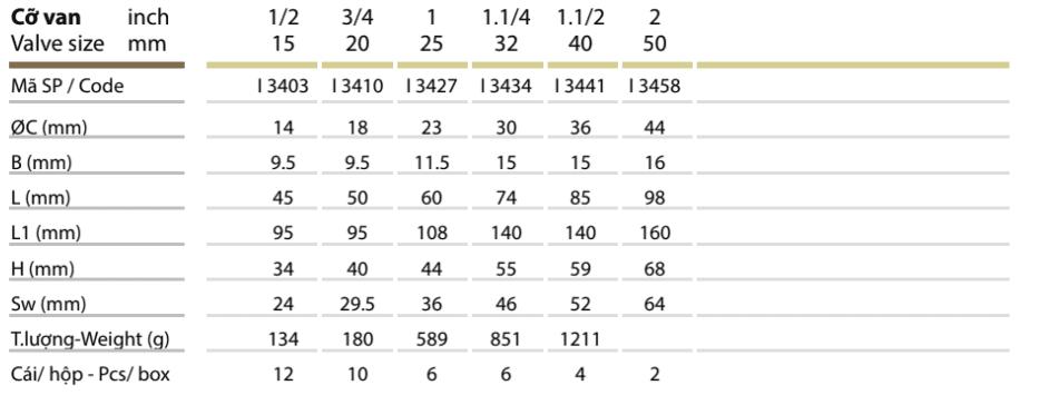 Thông số kỹ thuật Van bi đồng – MI