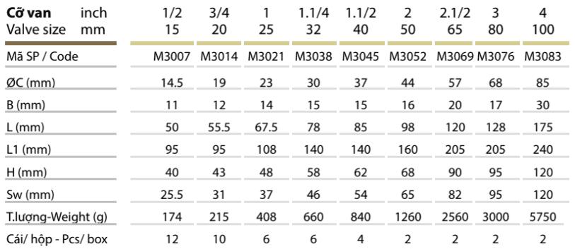 Thông số kỹ thuật Van bi đồng – MIHA