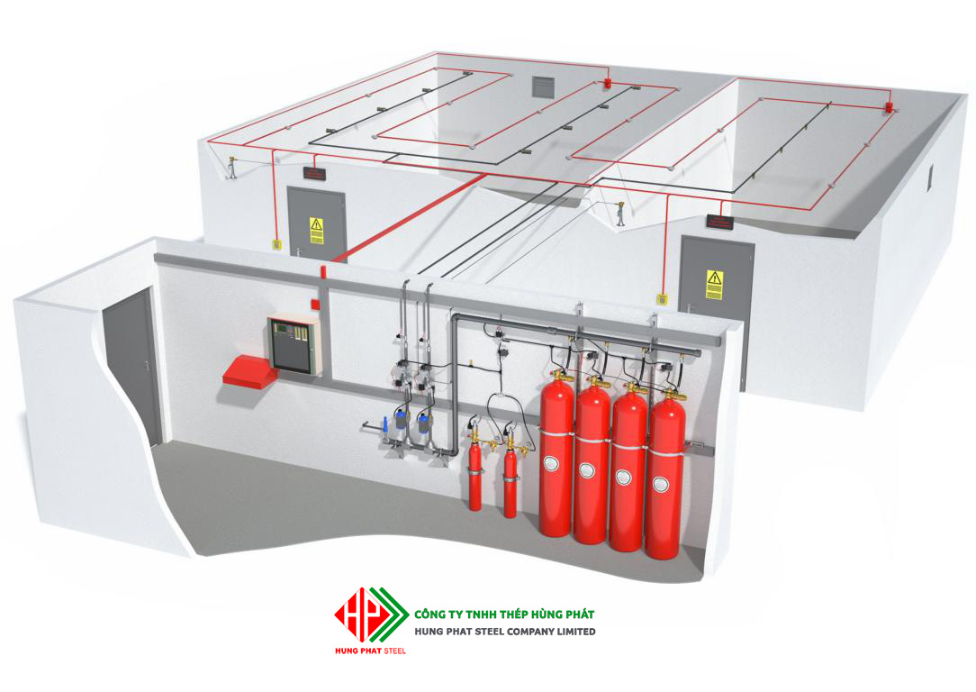 Hệ thống chữa cháy tự động FM-200, các hệ thống chứa cháy