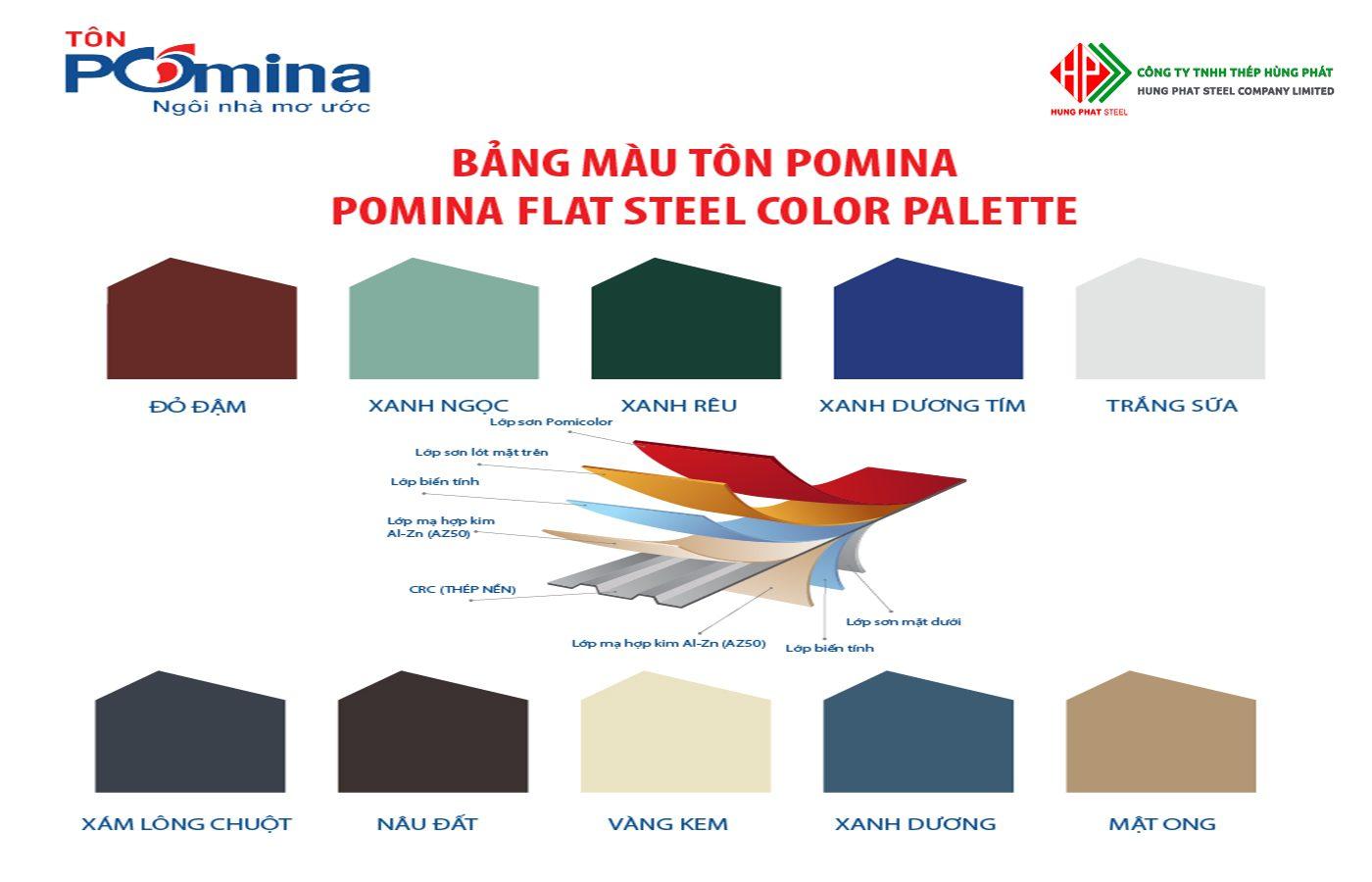 Các loại tôn Pomina trên thị trường